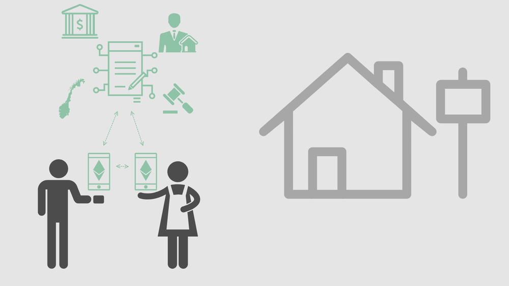 Med blokkjedeteknologi kan alle aktører i et boligsalg samles i et nettverk, og se at transaksjonen går riktig for seg.
