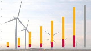 Svenskene betaler for norsk fornybar energi: – Elsertifikater er en gullkantet ordning for Norge