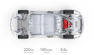 Den billigste Model 3-varianten.