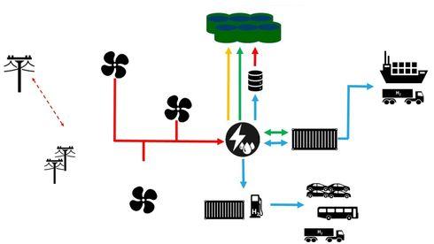 Oppdrett kan gjøre hydrogen fra innestengt vannkraft lønnsomt - under en forutsetning