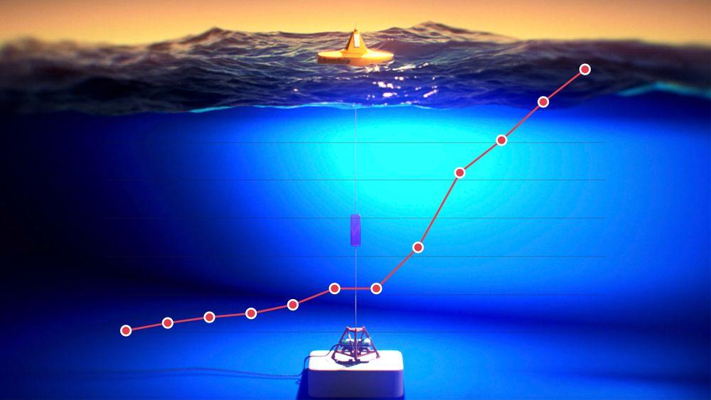 Kurven viser innskutt egenkapital i Ocean Energy siden selskapet startet i 2007.
