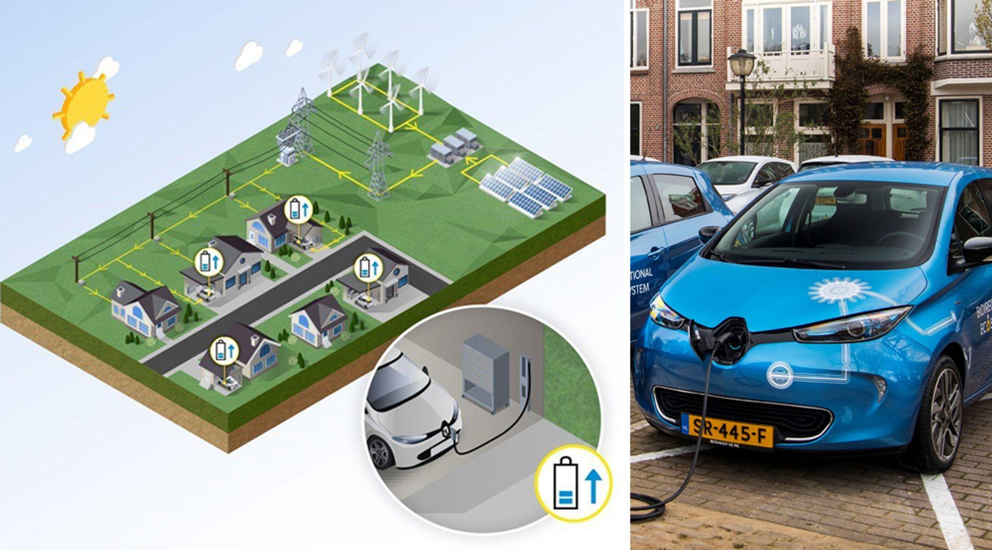 Toveislading fra Renault: Disse bilene leverer strøm tilbake til nettet.