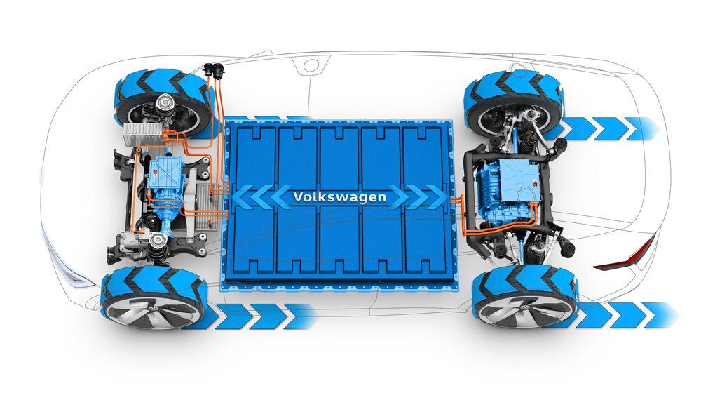 """Modularer E-Antirebs-Baukasten, MEB, re konseptet VW-ingeniørene har valgt for utviklingen av elbiler. På norsk bli det """"modulært bygesett for elektrisk drift. Mange komponenter kan brukes i flere forskjellige modeller. Illustrasjonen viser modellen Cross, som skal få firehjulsdrift, og motor foran og bak. Batteripakken ligger mellom akslingene."""