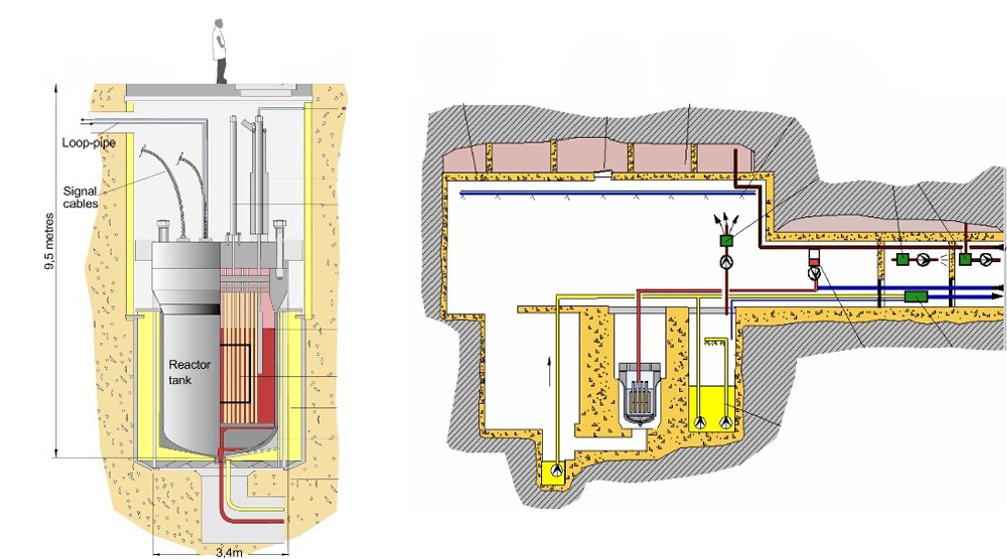Haldenreaktoren var en tungtvannsmoderert kokvannsreaktor. Den ble satt i drift i 1958 og stengt i 2018. Arbeidet med å dekomissjonere den kan ta tjue år.