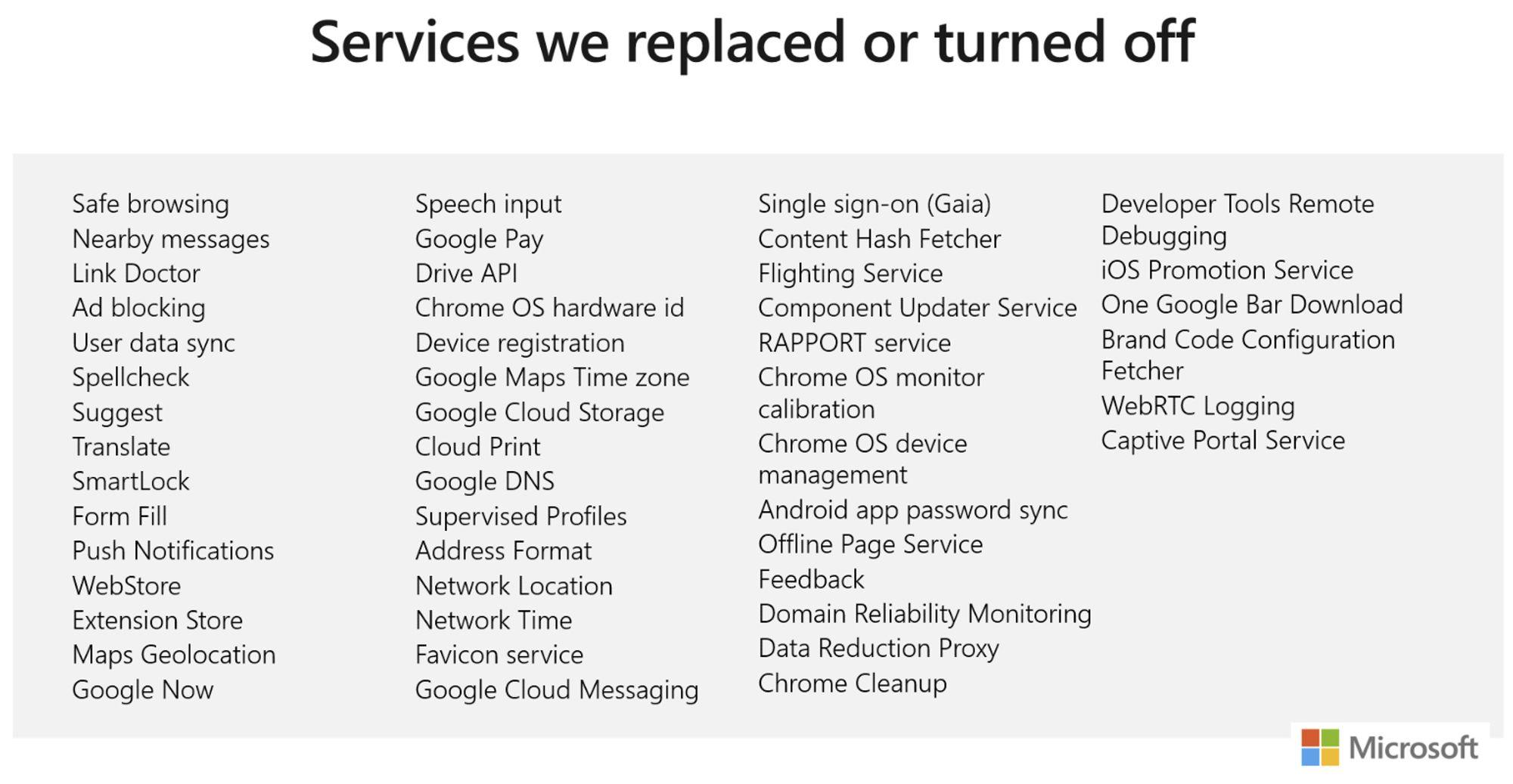 TEST: Microsoft Edge (basert på Chromium) Digi.no