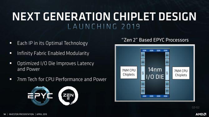 Kopi fra presentasjon som viser hvordan AMDs kommende prosessorer vil være bygd opp.