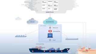 Kongsberg Digital: Vil gi digital innsikt i tusenvis av skip