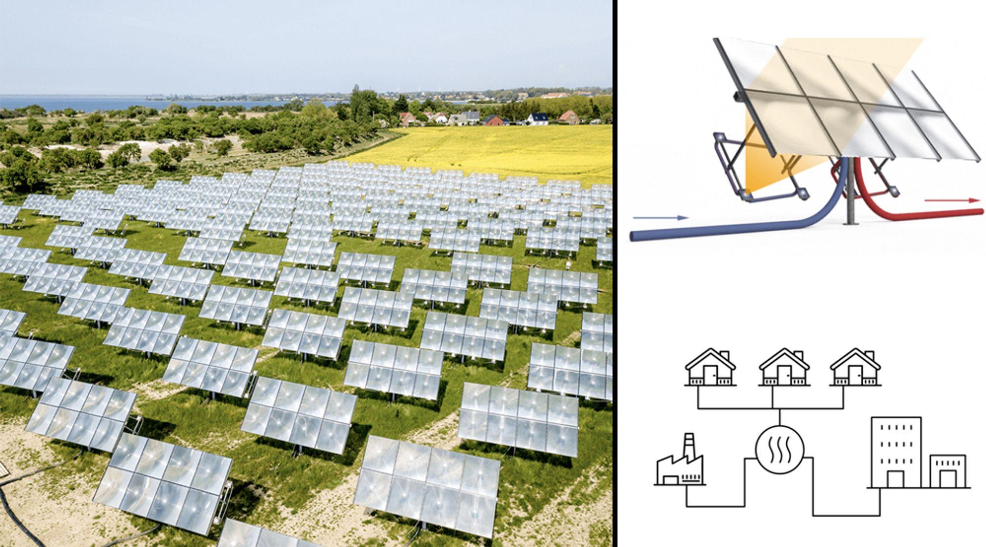 Heliacs solfangere består av en glassplate som absorberer det meste av de skadelige UV-strålene i sollyset. Dette gjør at plastfolien på undersiden ikke blir brutt ned så raskt.