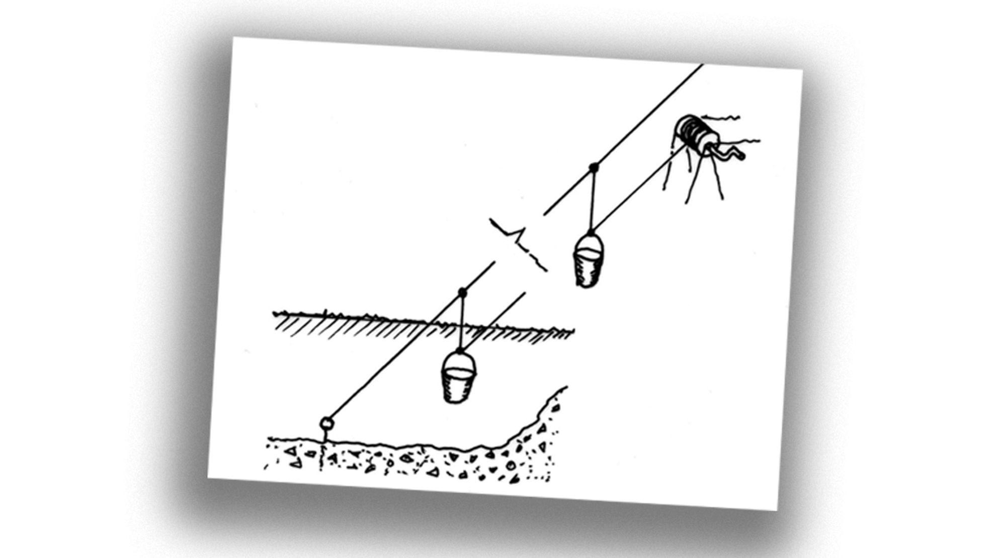 Utenfor huset hadde Wittgenstein et system med en wire og en sveiv. En bøtte ble firt ned langs vaieren og trukket opp med en sveiv. Når bøtta ble sendt de 30 meterne ned til vannflaten i Eidsvatnet gikk den under overflaten og ble fylt, hvoretter den ble sveivet opp til huset igjen.