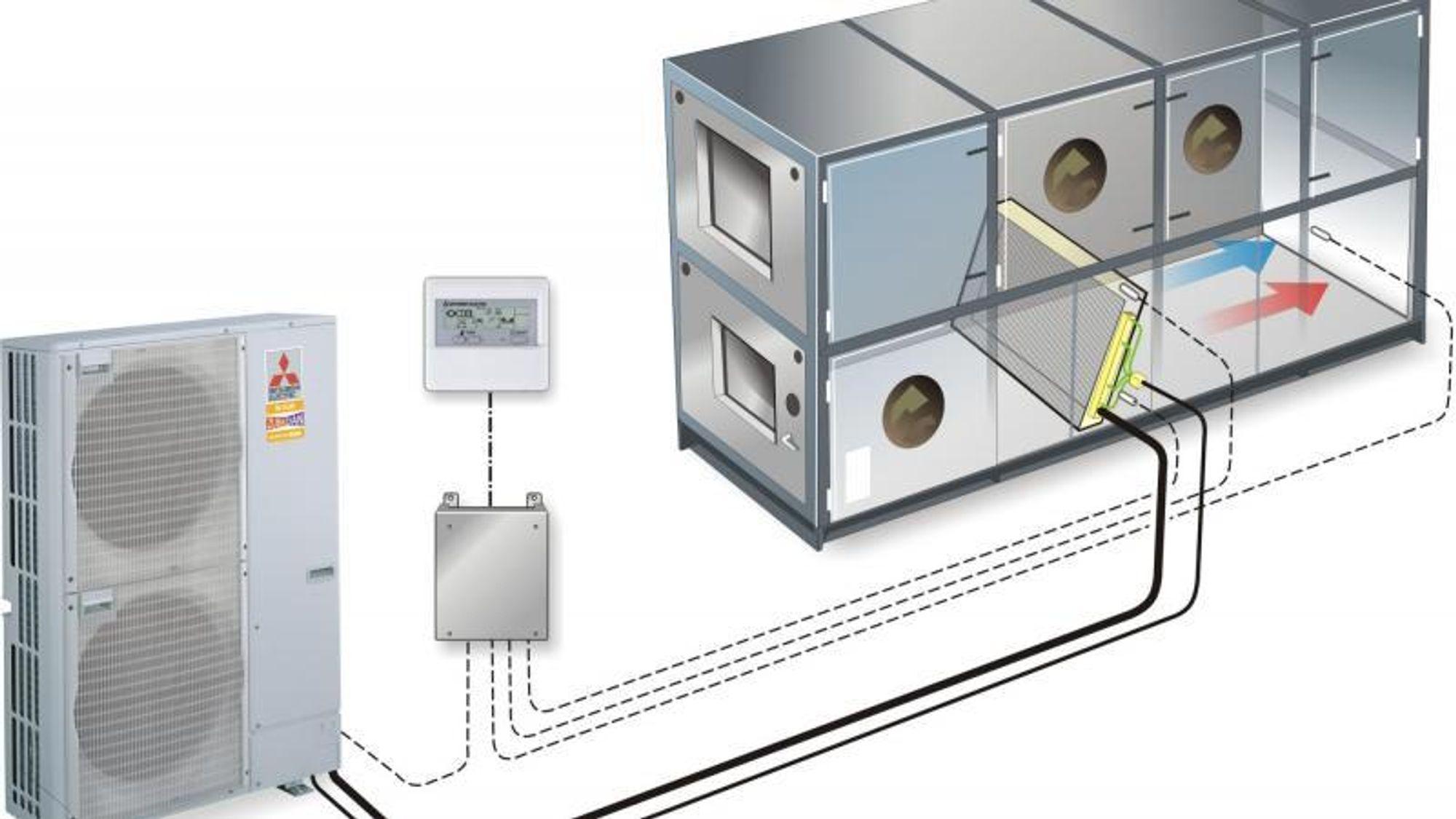 Ekspert mener luft-til-luft-varmepumper innen kort tid vil kunne konkurrere med gassmarkedet i Danmark, og på sikt en liten del av fjernevarmemarkedet.