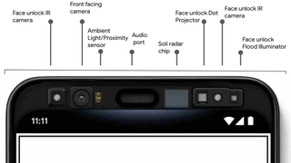 De ulike sensorene på Pixel 4.
