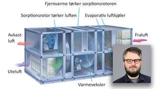 Mener fjernvarmeselskap overselger «sorptiv kjøling»:– Vi kan lett lage ekstremt miljøvennlige kjøleløsninger for bygg