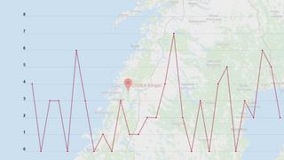 Elbilforeningen jubler: Slik løste NVE hurtiglade-problemet
