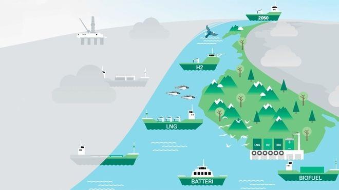 Grønnere skipsfart: Åtte piloter gir et glimt inn i framtidas skipsfart