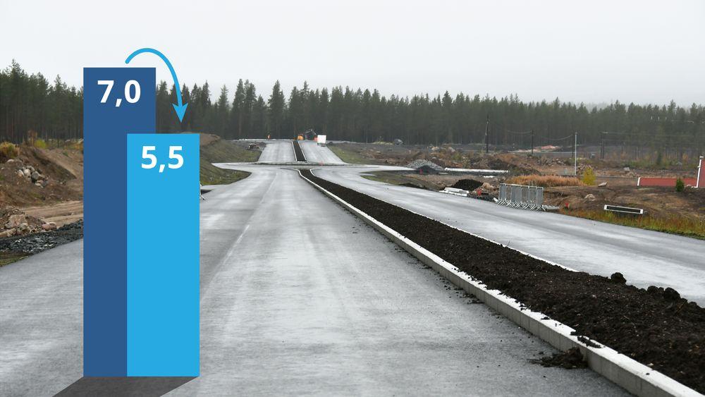 Riksvei 3/25 mellom Løten og Elverum skulle opprinnelig koste rundt 7 milliarder kroner. Foreløpige beregninger viser at veien vil koste rundt 1,5 milliard mindre ved ferdigstillelsen om et år.