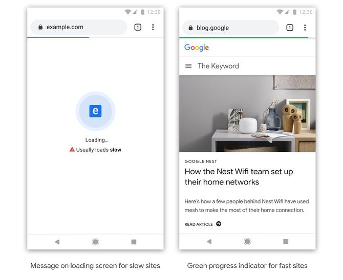 Alternative måter å vise Chrome-brukerne om de er på et treg eller raskt nettsted.