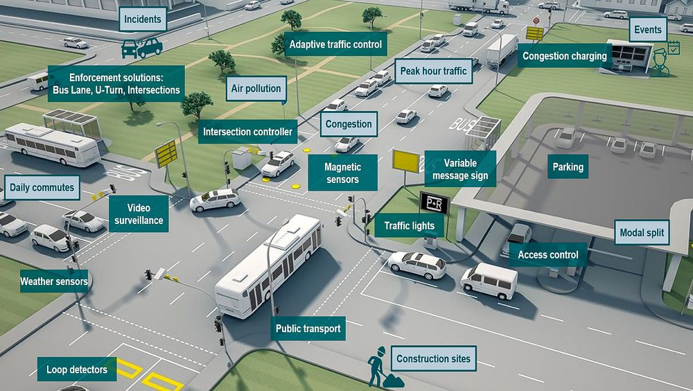 Mobilitet i byer må håndtere en rekke oppgaver. Potensialet for effektivisering og automatisering er stort ved å bruke eksisterenede og nye sensorer og verktøy