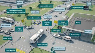 Trenger operativsystem: Slik kan byer styre trafikken vesentlig mer effektivt