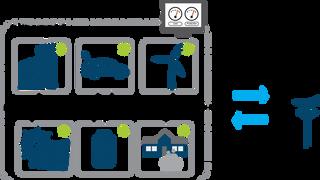 5 spørsmål og svar:Hvordan fungerer et mikronett?