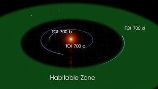 Nasa fant planet på størrelse med Jorda –i beboelig avstand fra sin stjerne