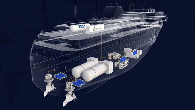 Havyard Grop har valgt partnere til videreutvikling av nullutslippsteknologi for skip med hydrogen og brenselcelle. Illustrasjonen viser framdriftssystem for et skip av kystrutestørrelse med LNG-motorer/tanker, azipull-propeller og H2-taank og brenselceller på ett av de øverste dekkene.