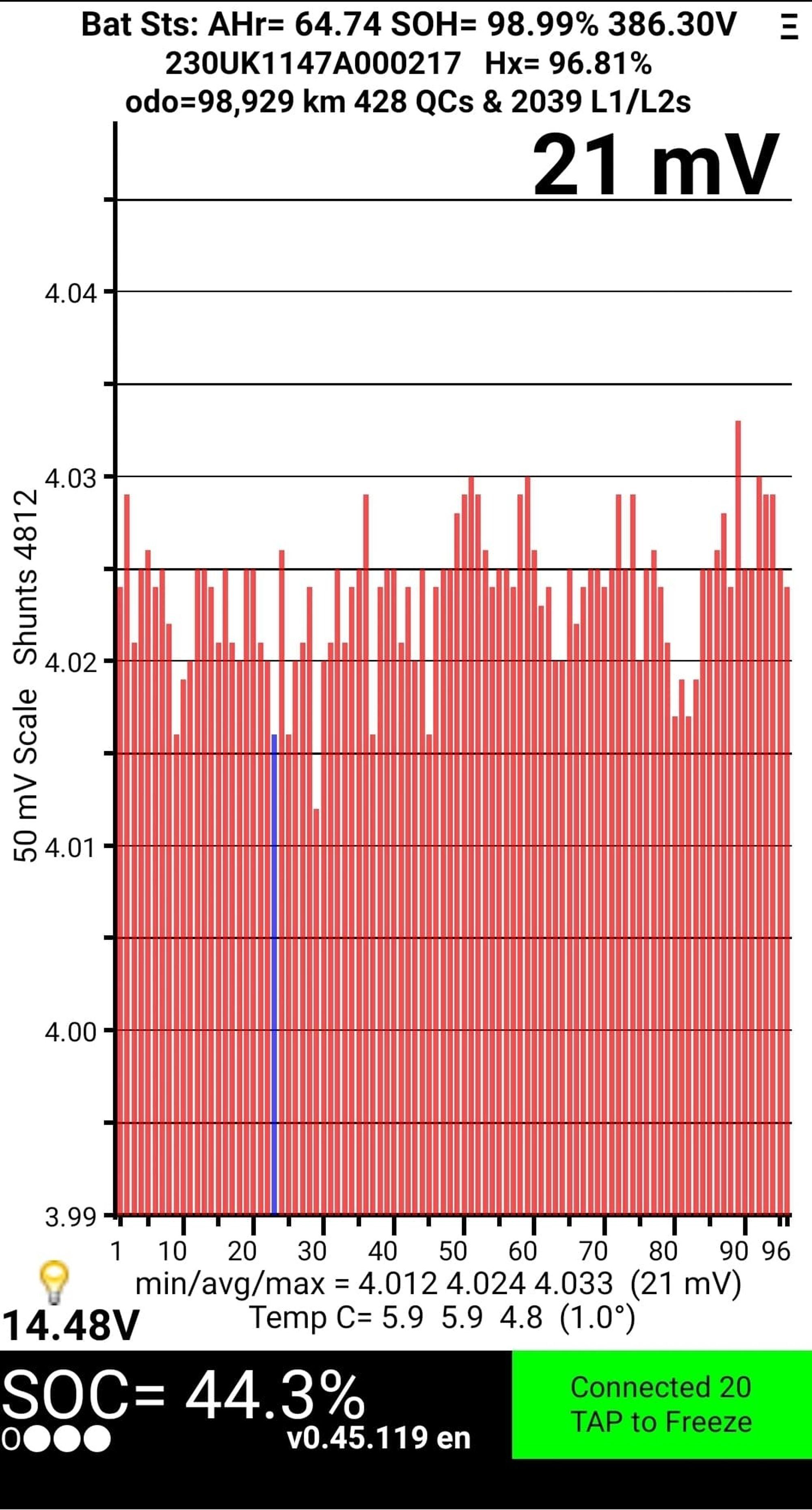 Bekymret for batterilevetiden? Her er batterinerdens beste