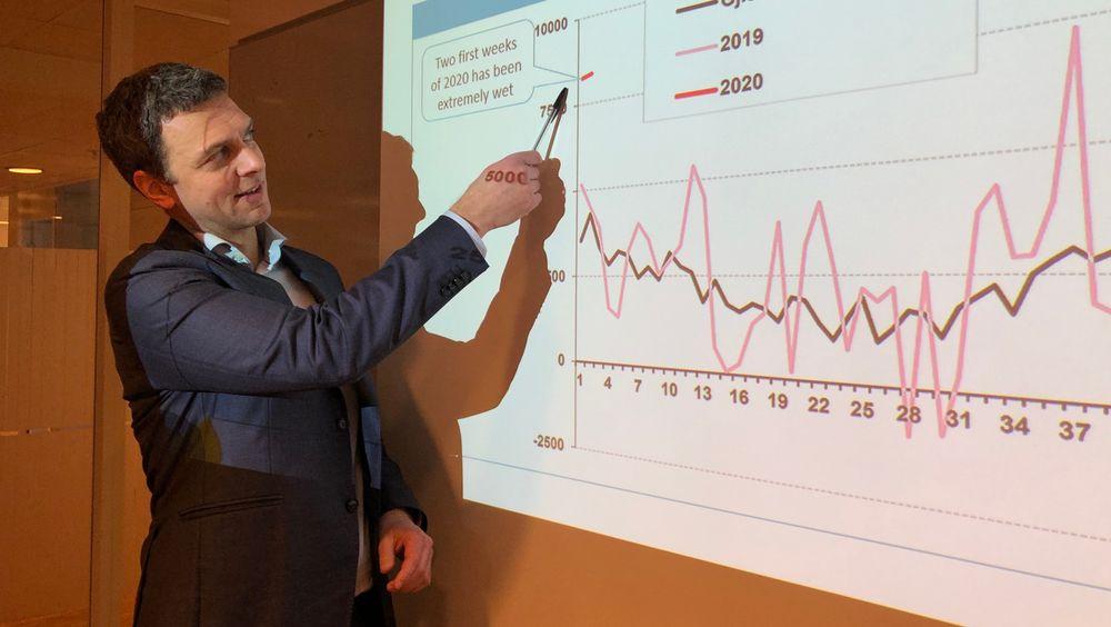 Nedbørsmengden i årets første uker, ligger langt over både gjennomsnittet (svart linje) og målingene fra i fjor (rosa linje). Det fører til at kraftprodusentene underbyr hverandre, sier kraftanalytiker Marius Holm Rennesund.