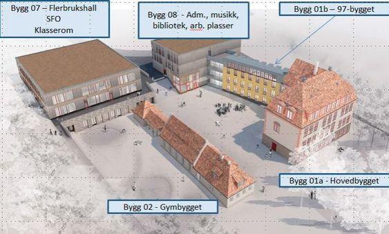 TO VERNEDE BYGG: Den største tilleggskostnaden er for øvrig knyttet til funn i de gamle byggene: hovedbygget fra 1922 (Bygg 01a på bildet) gymbygget fra 1922 (Bygg 02 på bildet).