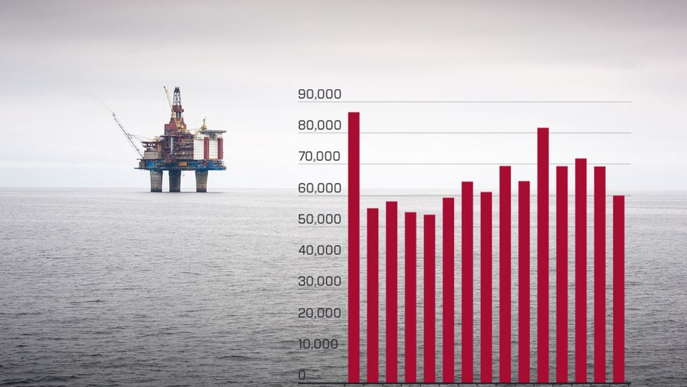 Pengene er i Rogaland, hos oljefolk og hos ledere, ifølge ferske SSB-tall. Illustrasjonsbilde av Gullfaks B.