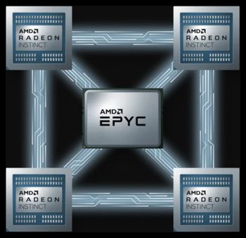 AMD Infinity Architecture