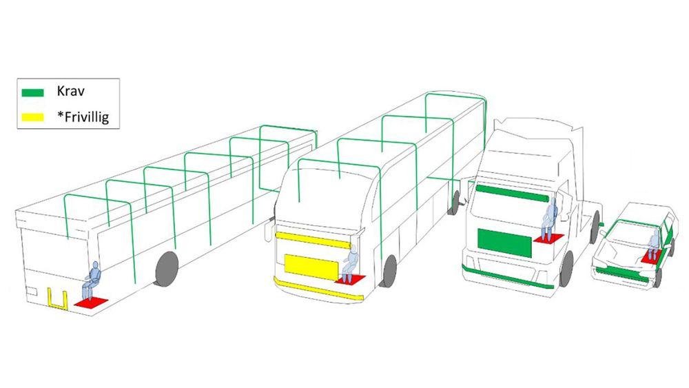 Det er svært ulike krav til kollisjonsbeskyttelse for ulike kjøretøygrupper.
