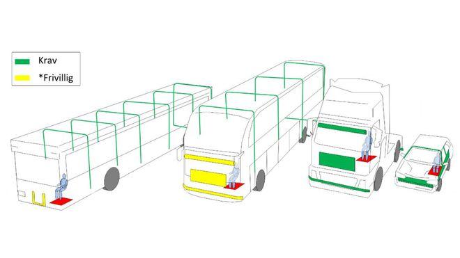 Helt ulike krav til sikkerheten for bussjåfører og andre sjåfører - Havarikommisjonen krever nye regler