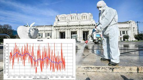 Koronatiltak bremser luftforurensingen i Nord-Italia. Endringen kan ses fra satellitt
