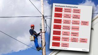 El og IT: – Uten telemontørene ville alle med hjemmekontor risikert permitteringsvarsel