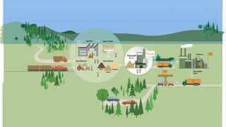 Nå bygges Europas første pyrolyseanlegg for biodrivstoff