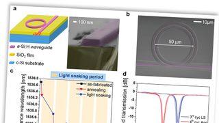 Forskerne har klart å lage optiske svitsjer basert på mikroskopiske ringer, og kan endre egenskapene til den ved hjelp av lys nær bølgelengdene til infrarødt lys.