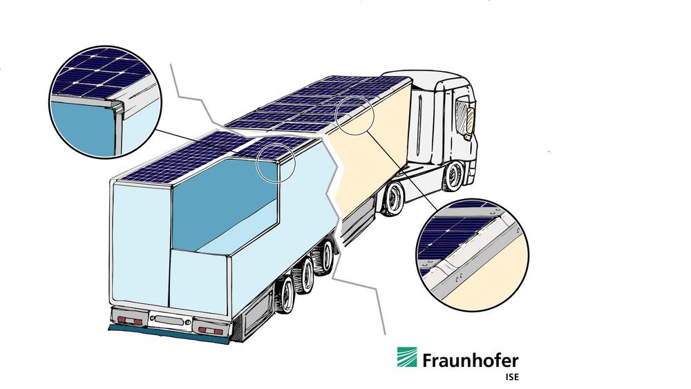 Skissen viser et eksempel der solcellene er tenkt å bidra til kjøling på en bil som frakter ferske matvarer.