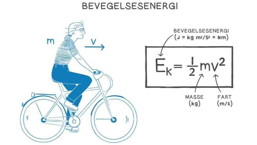 Illustrasjonene i Fysikk – enkelt forklart peker både over og under brøkstreken for å vise hva som er hva i ligningene. – Jeg har prøvd å gjøre det snilt, sier Anja Røyne.