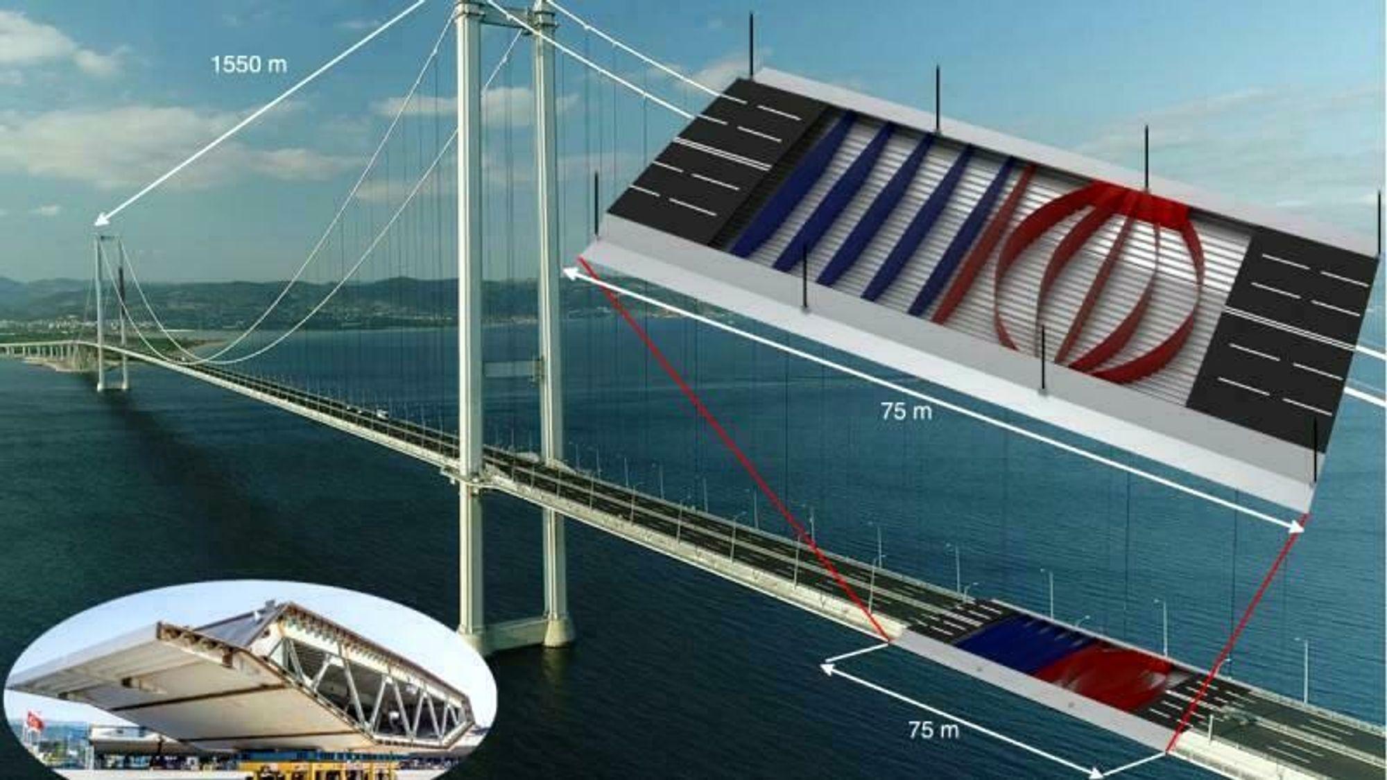 Stålbrodekk kan lages med minst 28 prosent mindre materiale hvis du bruker topologi-optimalisering for beregningene. Det kan gjøre broene lettere – og dermed gi mindre utslipp av CO2, eller lengre broer.
