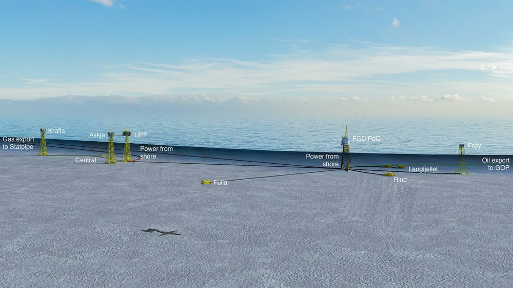 Equinor og Aker BP har endelig kommet til enighet om hvordan de vil bygge ut de 8 ulike funnene/feltene i Noaka-området.