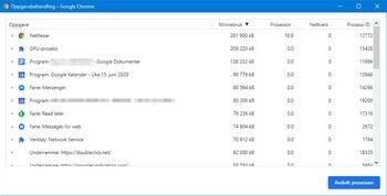 Oppgavebehandlingen til Chrome viser minnebruken til de enkelte delprosessene.