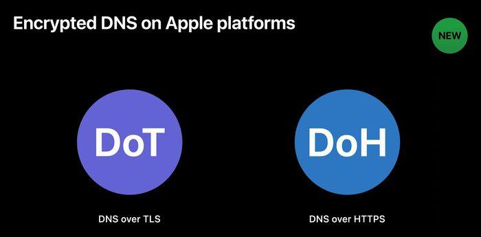 Apples operativsystemer som støtte to varianter av kryptert DNS.