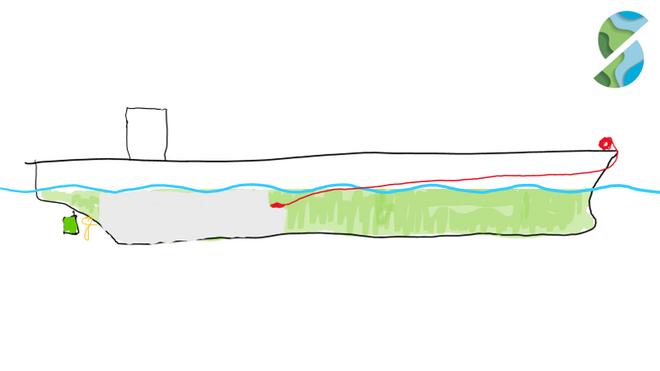 Ny norsk oppfinnelse: kan renske skroget under seilas og kutte energiforbruket