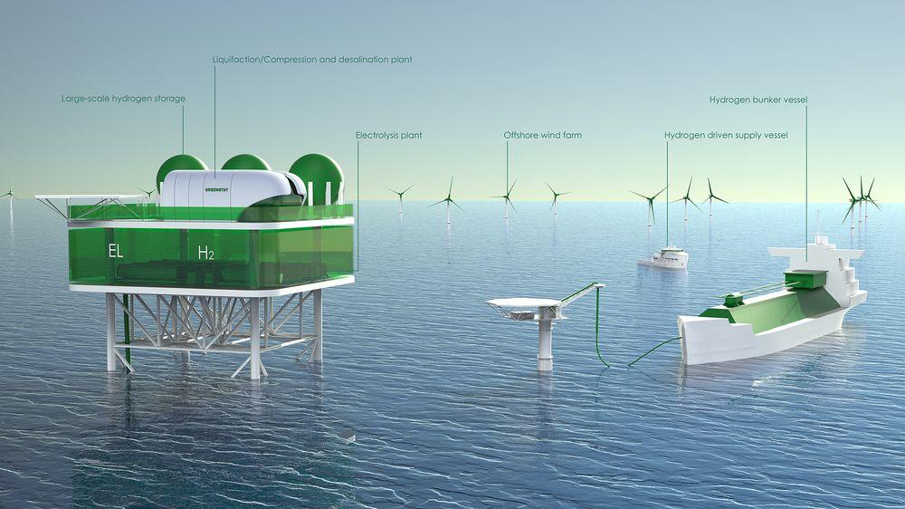 Havvind fra Sørlige Nordsjø kan sendes til land i Norge, Danmark eller England. Eller, man kan lage en elekrolyseplattform med hydrogen-fyllestasjon for skip, foreslår Greenstat.
