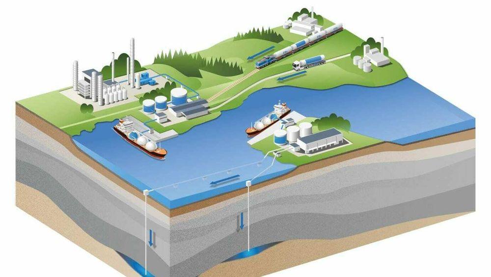 Et vestsvensk samarbeidsprosjekt skal ta for seg infrastruktur og logistikk for fanget CO2, fra anleggene og frem til den flytende CO2-en kan lastes på fartøy. De håper å bli først i verden med å få på plass en slik infrastruktur.