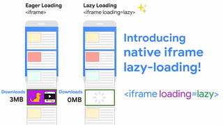 Google Chrome innfører «lazy loading»-støtte for iframe