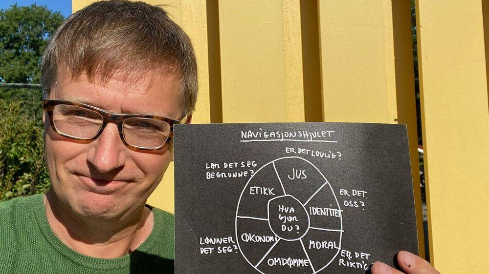 Øyvind Kvalnes, filosof og førsteamanuensis ved BI, har laget et hjelpemiddel for beslutninger.