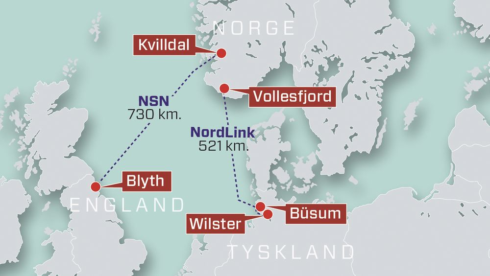 For tiden bygges to utenlandsforbindelser fra Norge. Én til England (North Sea Link) og en til Tyskland (Nordlink). Sistnevnte skal settes i prøvedrift i desember, men Norge og Tyskland er ikke enige om hvor mye strøm som skal flyte på den de første årene.