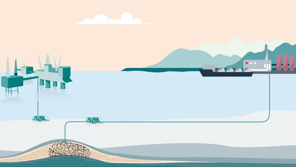 Northern Lights-prosjektet til Equinor, Shell og Total stakk av med den gjeve innovasjonprisen på oljemessen ONS. Prosjektet omfatter transport og lagring av CO2, i et reservoar i Nordsjøen.