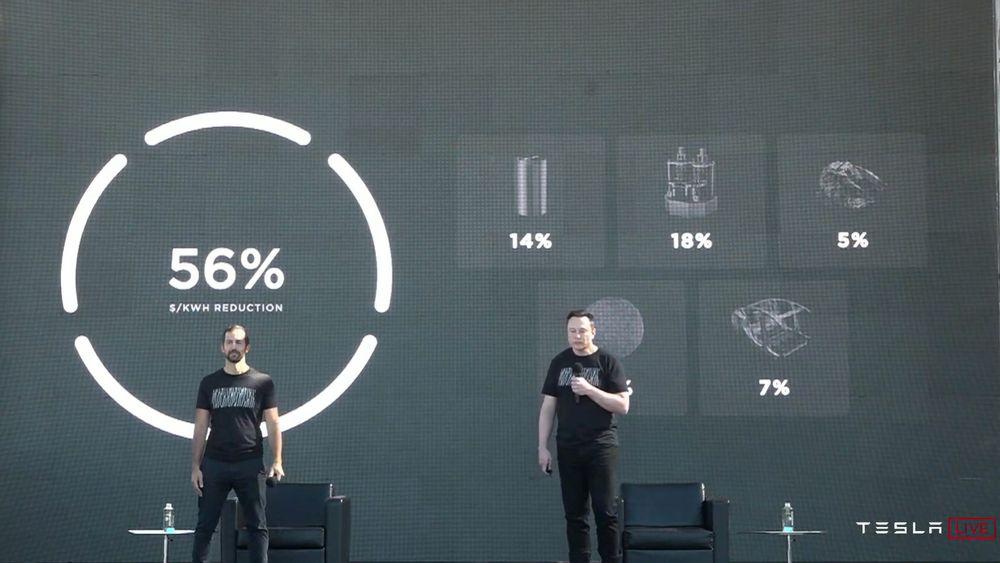 Tesla hevder de har en plan for å redusere prisen på batteriene sine betraktelig. Det kan gi en såkalt Osborne-effekt, tror TU-redaktør Jan M. MOberg.